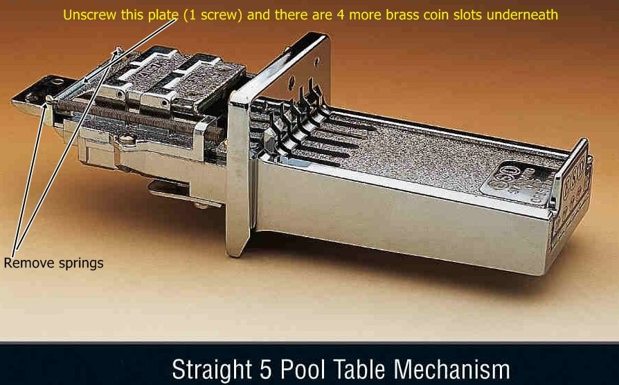 Universal Pool Table Football Any Table Coin Mechanism